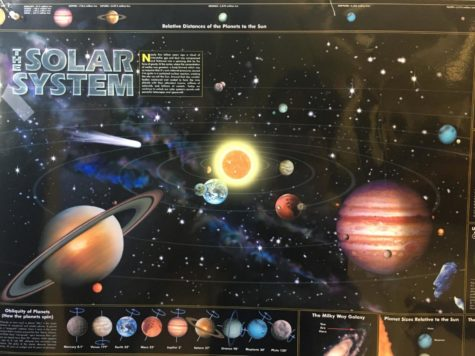 Space: The Current Frontier